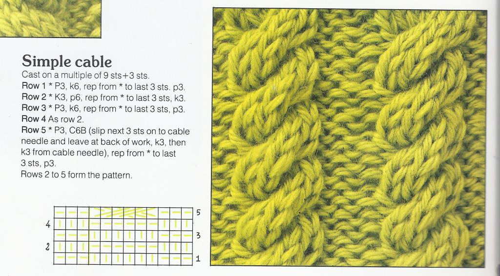 Design Your Own Cabled Scarf Yes You Can Wakefulknits